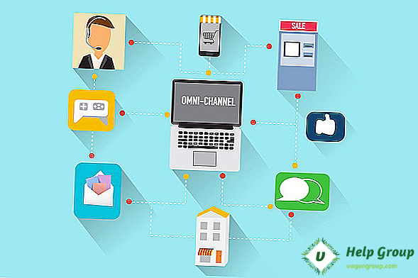 Omnichannel & Multichannel Retailing - The Ultimate Guide