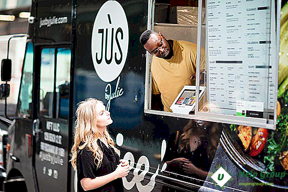 5 Bästa Food Truck POS Systems 2019